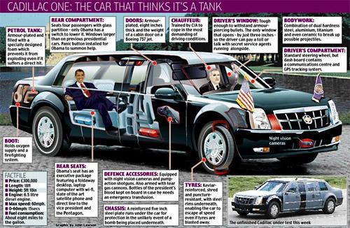 Некоторые особенности лимузина Барака Обамы