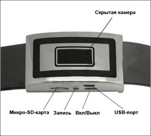 Ajoka Buckle DVR Camera (AJ-DVB01) - Скрытая камера для настоящих шпионов.