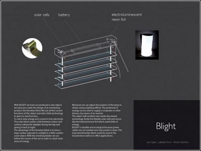 Устройство и принцип работы Blight.