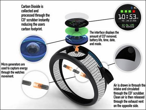 Часы eCO2 с поглотителем углекислого газа.