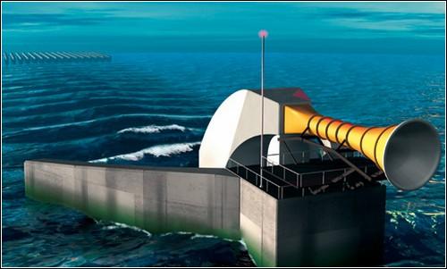 Сжатый воздух проходит через турбину и выходит из расширяющейся трубы.