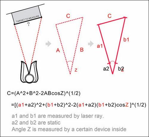 Для расчета расстояний используются знакомые всем со школы тригонометрические формулы.