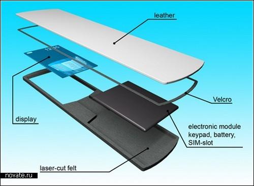 Концептуальный войлочно-кожаный телефон FeutrePhone от дизайнера-разработчика Маттиаса Пагина (Matthias Pugin)