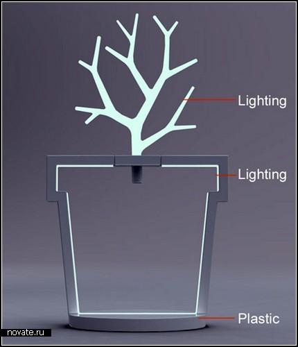 Светильник Tree & Root Lamp с экологическим подтекстом