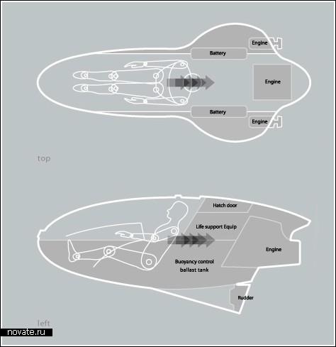 Подводное судно из будущего