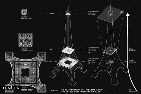 Реконструкция Эйфелевой башни