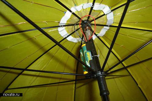 Светящийся в темноте зонтик