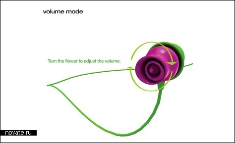 Плеер-вазочка с цветочками