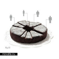 Форма для выпечки S-XL Mold Cake