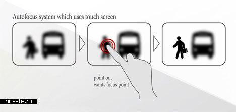 Камера с сенсорным дисплеем «Лупа»