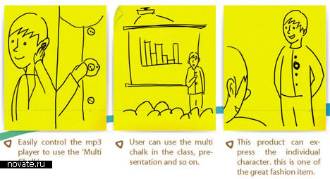 Устройство удаленного управления Mulit-Chalk