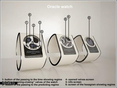 Часы «Оракул»