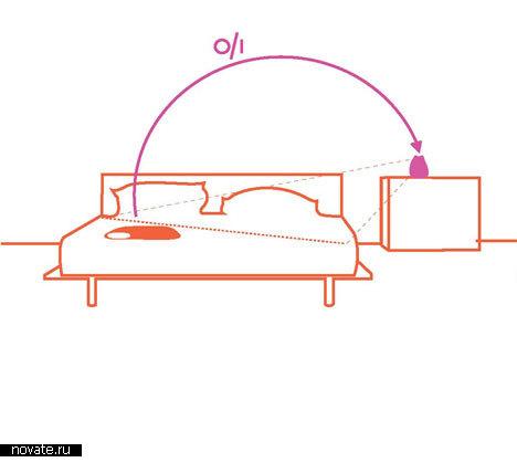 Биометрическое одеяло «Remy»
