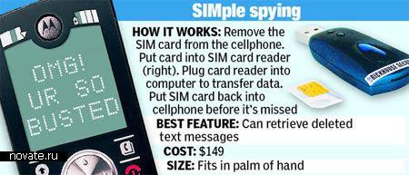 Карт-ридер для СИМ-карт
