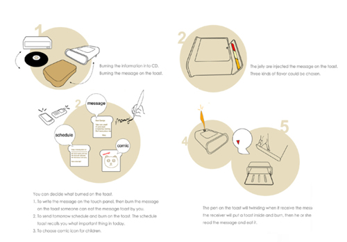 тостер от Sasha Tseng