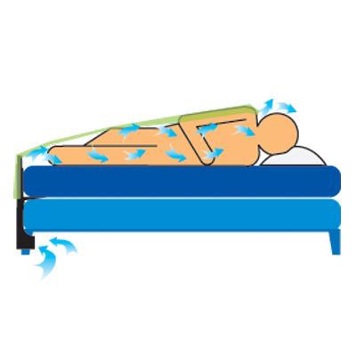 Жарким летом кроватный вентилятор будет спасать ваш сон