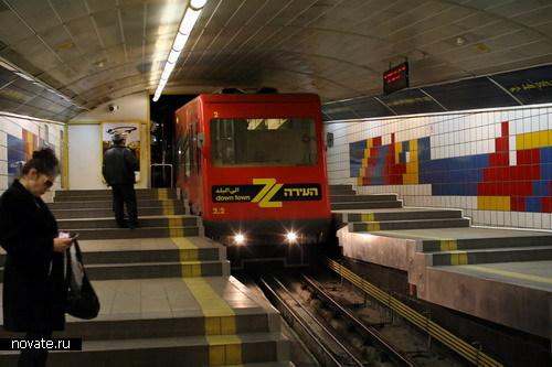 Наклонное метро в Израиле
