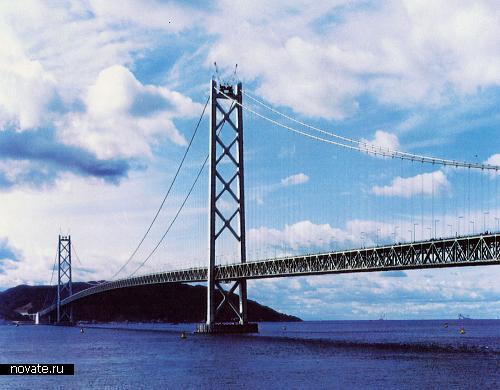 Подвесно мост Акаши-Кайкио