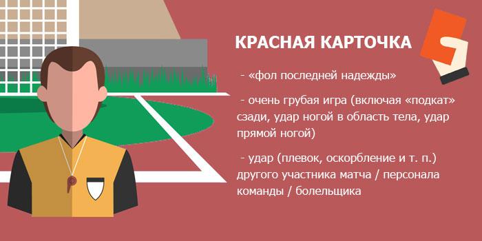 Красная карточка от Novate.ru