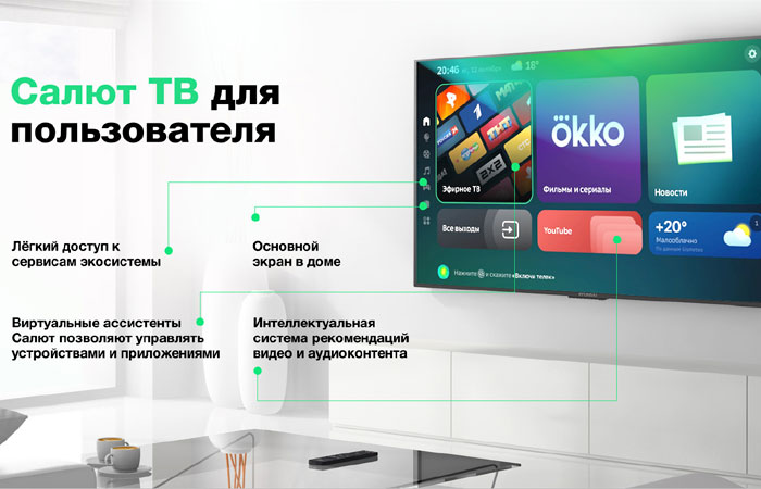 Салют ТВ