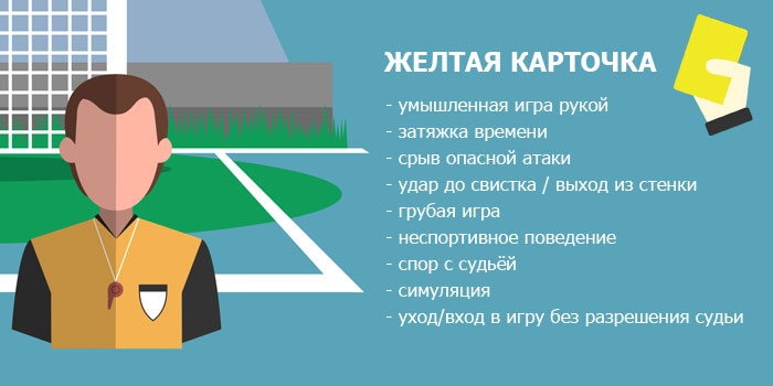 Желтая карточка от Novate.ru