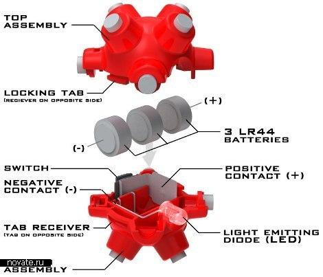 Магнитная световая мина Striker.