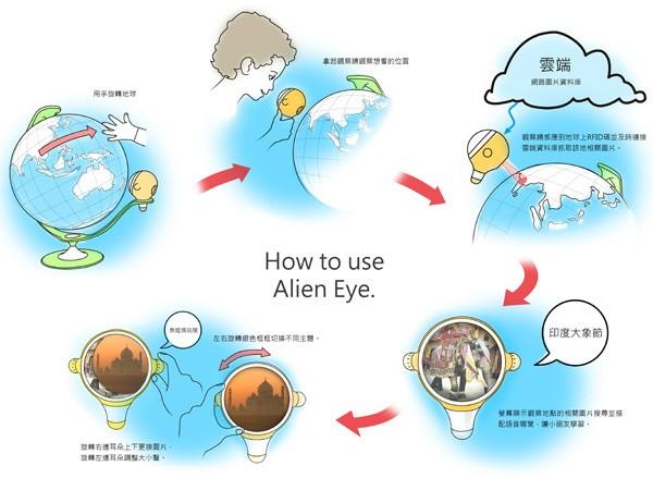 Детский глобус Alien Eye с выходом в интернет