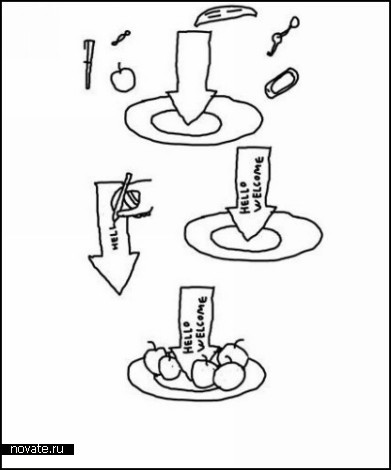 Посуда-коммуникатор от Marti Guixe