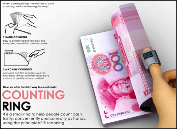 Counting Ring. Кольцо для подсчета денег