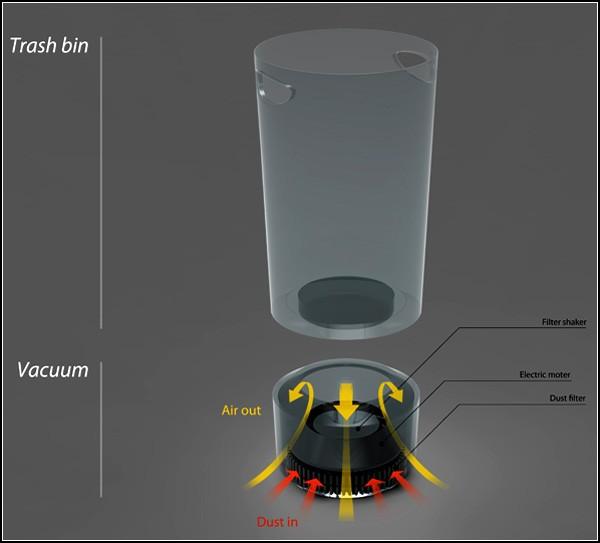 The Cuum, самый хитрый концептуальный пылесос