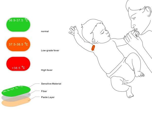 Легко читаемый термометр Easy Read Thermometer для измерения температуры у детей