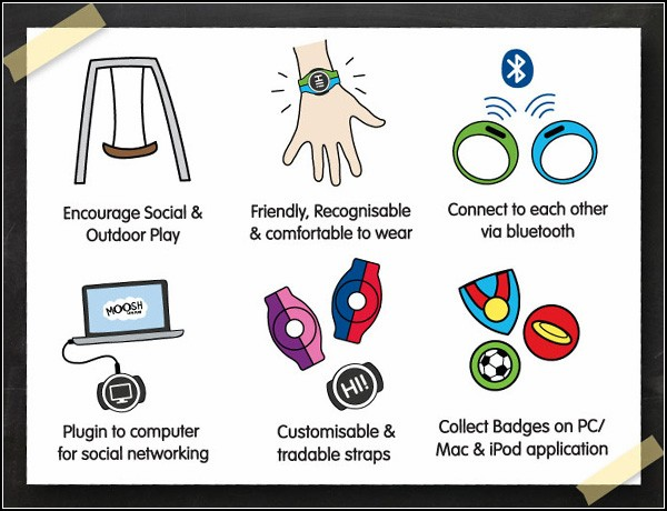 Moosh Watch, концептуальные детские часы для подвижных игр вне интернета