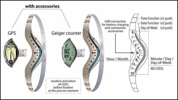 Multi Watch, часы с дополнениями в виде флешек