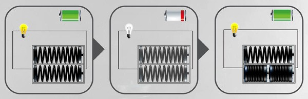 Концепт One = Two Battery поможет заряжать батарею вдвое реже