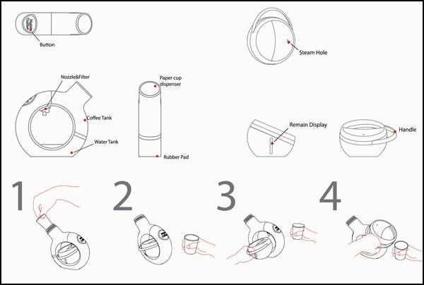 P-Cup, концептуальная кофеварка от Seung Jun Jeong