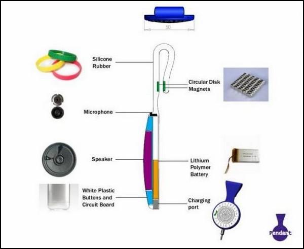 Pendant Phone, концептуальный телефон-подвеска для занятых женщин