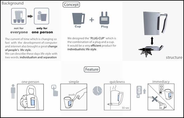 Чашка  Plug Cup для лентяев-кофеманов