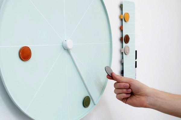 Shoulda Woulda Coulda Clock, концептуальные часы-органайзер