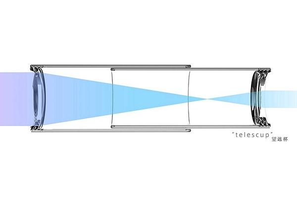 Telescup: телескоп из стаканов от Li Jianye