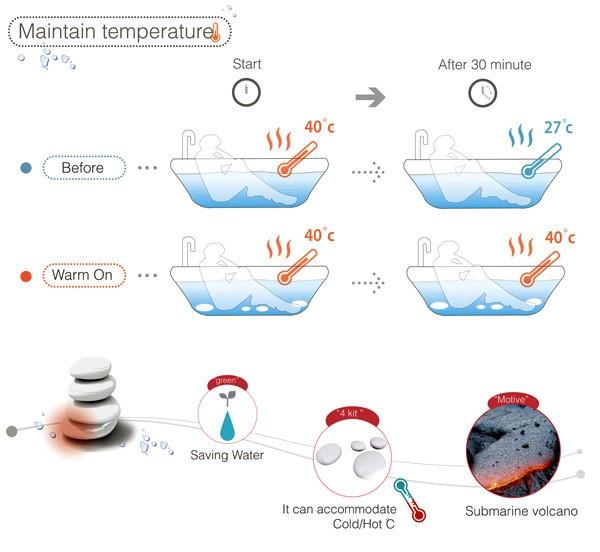 Warm On, концептуальные камешки для подогрева воды