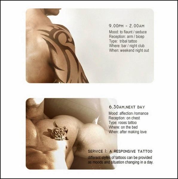 Концептуальная технология нанесения тату