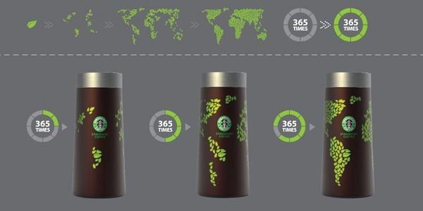 Eco Tumbler, чашка для кофе с экологическим уклоном