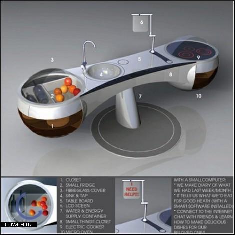 Концептуальные высокотехнологичные кухни. Обзор