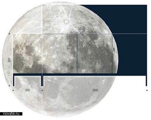 Самая настоящая фотография луны