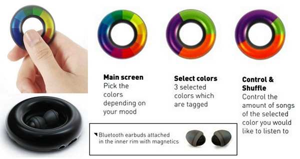 Colorsonic, плеер, кодирующий музыку по цветам