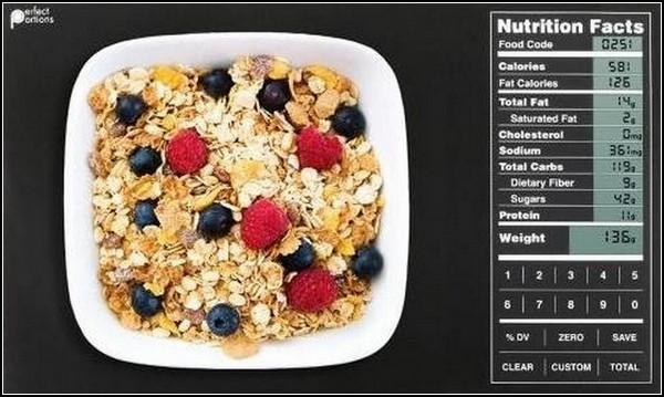 Весы Perfect Portions Nutrition Scale с подсчетом калорий