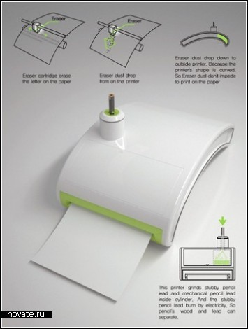 Pencil Printer. Принтер, печатающий карандашным грифелем