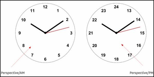 Настенные AM/PM Wall Clock, которые показывают и 12 часов, и 24