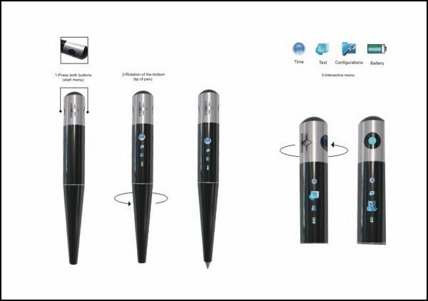 Rollpen: ручка со встроенной памятью