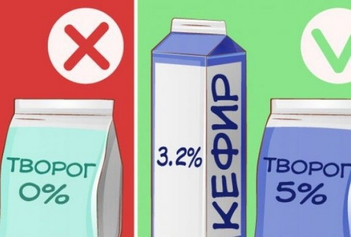 Обезжиренные продукты не приносят пользы организму. / Фото: Fb.ru